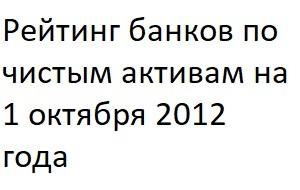 Рейтинг банков по чистым активам 2012 года