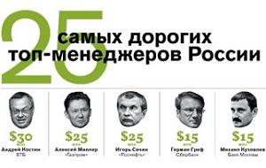 Рейтинг — 25 самых высокооплачиваемых гендиректоров крупнейших российских компаний