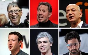 Американский Forbes впервые в истории составил рейтинг 100 богатейших бизнесменов мира, сколотивших состояние в отрасли технологий. Для оценки состояния миллиардера, основу которого составляют активы в хард- и софтверных компаниях, социальных медиа, онлайн-казино и высокотехнологичном производстве, Forbes фиксировал стоимость активов на момент закрытия торгов на американских биржах 31 июля 2015 года.В совокупности 100 богатейших IT-бизнесменов планеты обладают капиталом $842,9 млрд