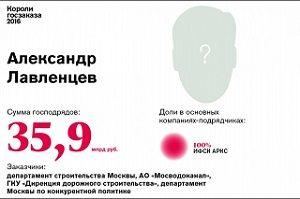 10. Александр Лавленцев