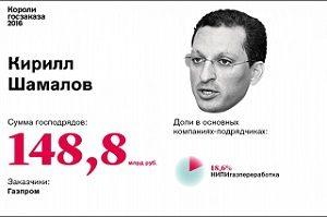 4. Кирилл Шамалов