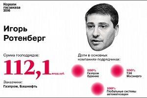 5. Игорь Ротенберг