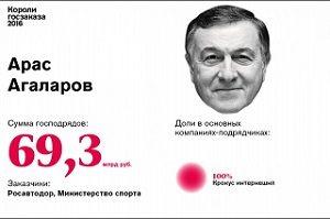 8. Арас Агаларов