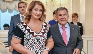 Минниханова Гульсина Мунировна