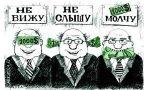Новости Коррупции